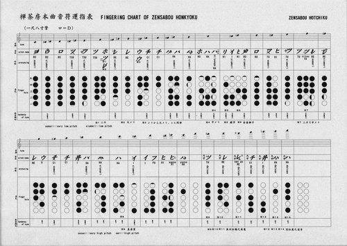 Zensabo-Fingering-Chart.jpg