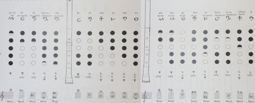 fingchart%20koga